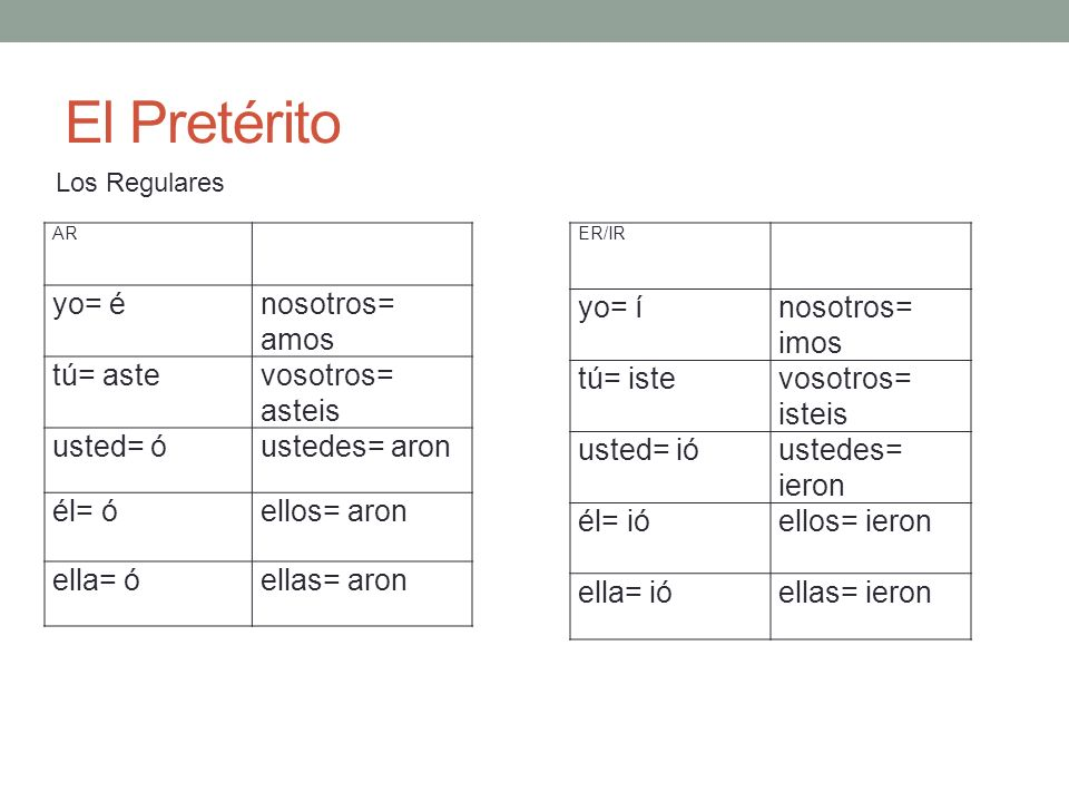 El Pretérito yo= é nosotros= amos tú= aste vosotros= asteis usted= ó