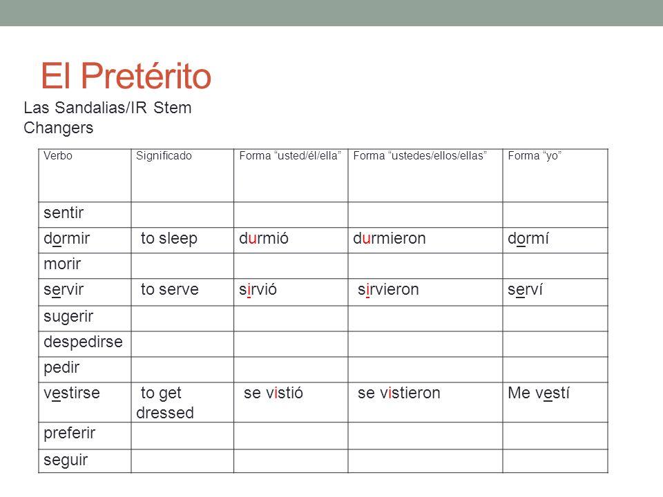 El Pretérito Las Sandalias/IR Stem Changers sentir dormir to sleep