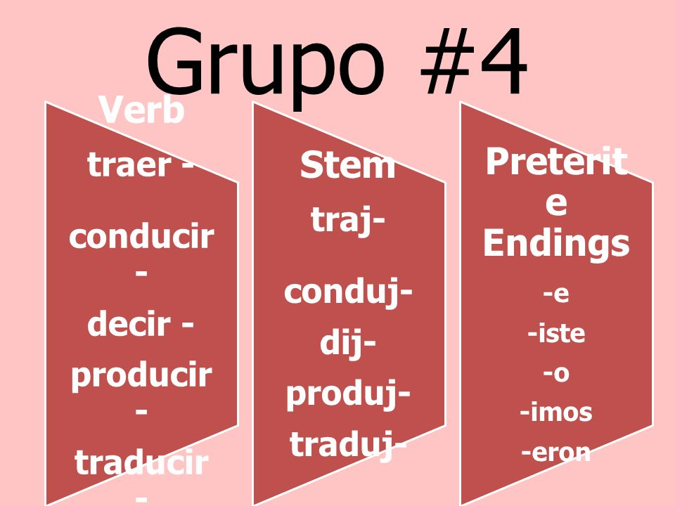 Grupo #4 Verb Stem Preterite Endings traer - conducir - decir -