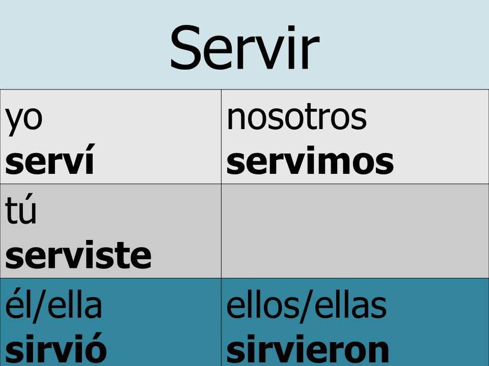 Servir yo serví nosotros servimos tú serviste él/ella sirvió usted