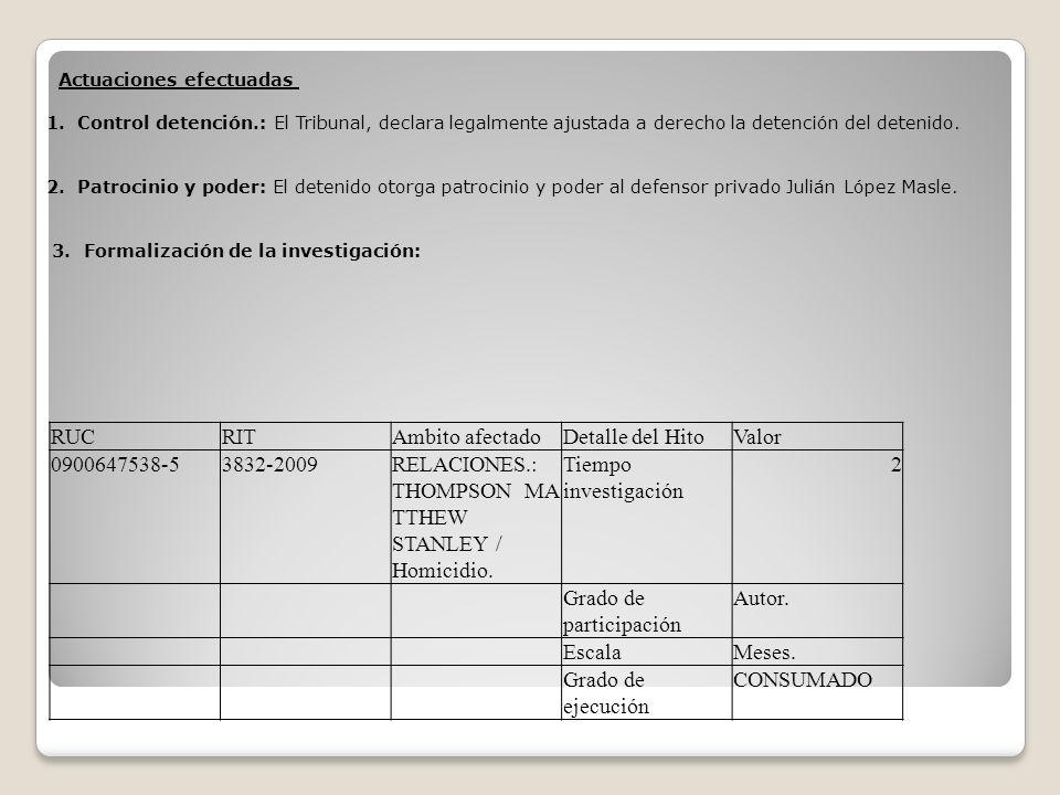RELACIONES.: THOMPSON MATTHEW STANLEY / Homicidio.