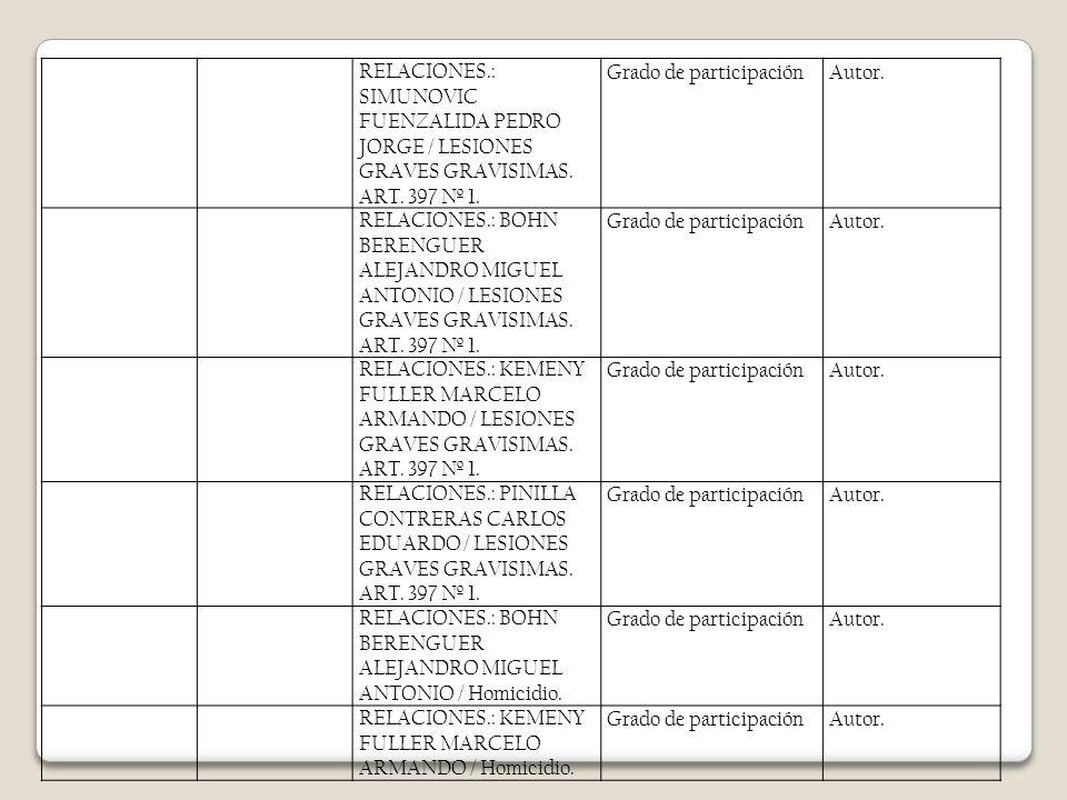 RELACIONES.: SIMUNOVIC FUENZALIDA PEDRO JORGE / LESIONES GRAVES GRAVISIMAS. ART. 397 Nº 1.