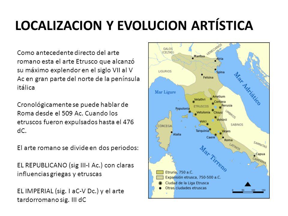 LOCALIZACION Y EVOLUCION ARTÍSTICA