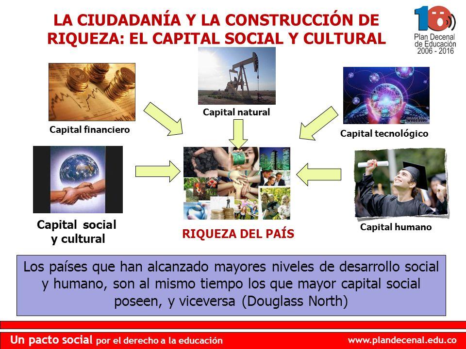 LA CIUDADANÍA Y LA CONSTRUCCIÓN DE RIQUEZA: EL CAPITAL SOCIAL Y CULTURAL