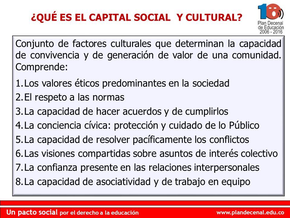 ¿QUÉ ES EL CAPITAL SOCIAL Y CULTURAL