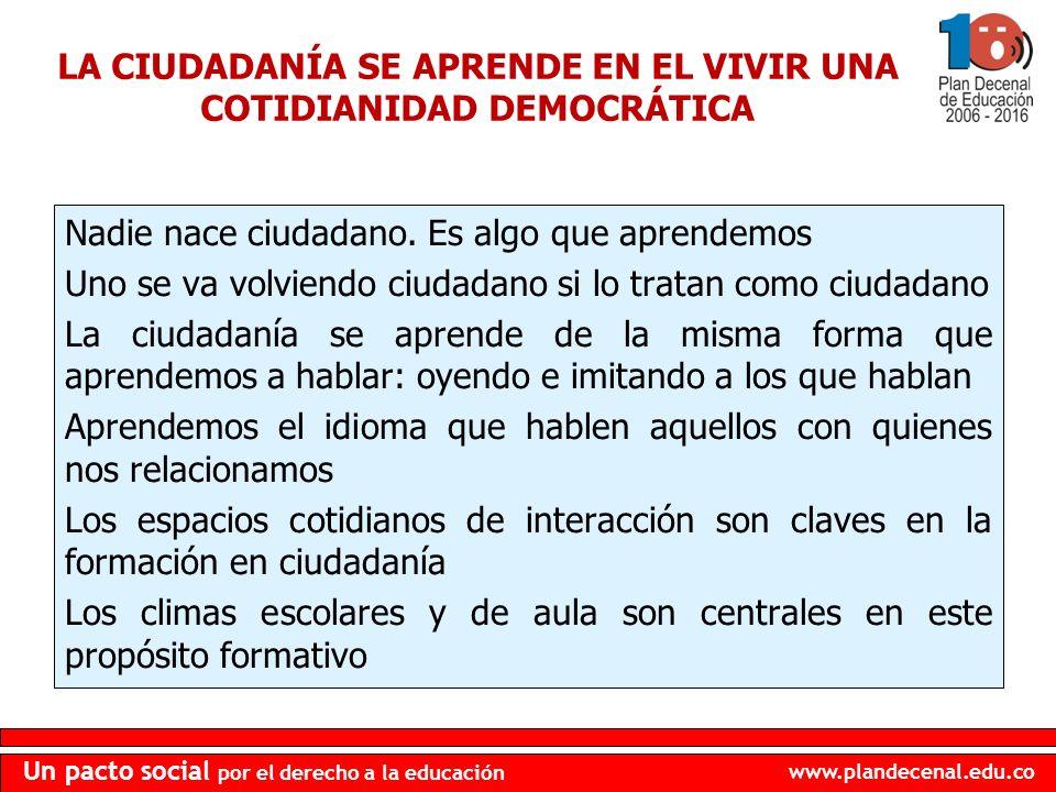 LA CIUDADANÍA SE APRENDE EN EL VIVIR UNA COTIDIANIDAD DEMOCRÁTICA