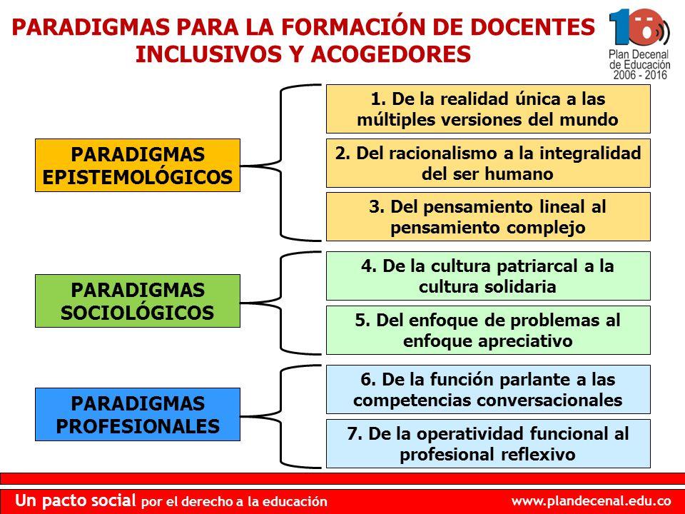 PARADIGMAS PARA LA FORMACIÓN DE DOCENTES INCLUSIVOS Y ACOGEDORES