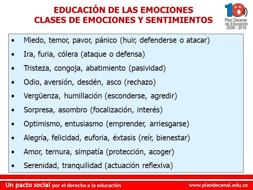 EDUCACIÓN DE LAS EMOCIONES CLASES DE EMOCIONES Y SENTIMIENTOS
