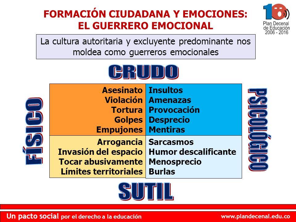 FORMACIÓN CIUDADANA Y EMOCIONES: EL GUERRERO EMOCIONAL