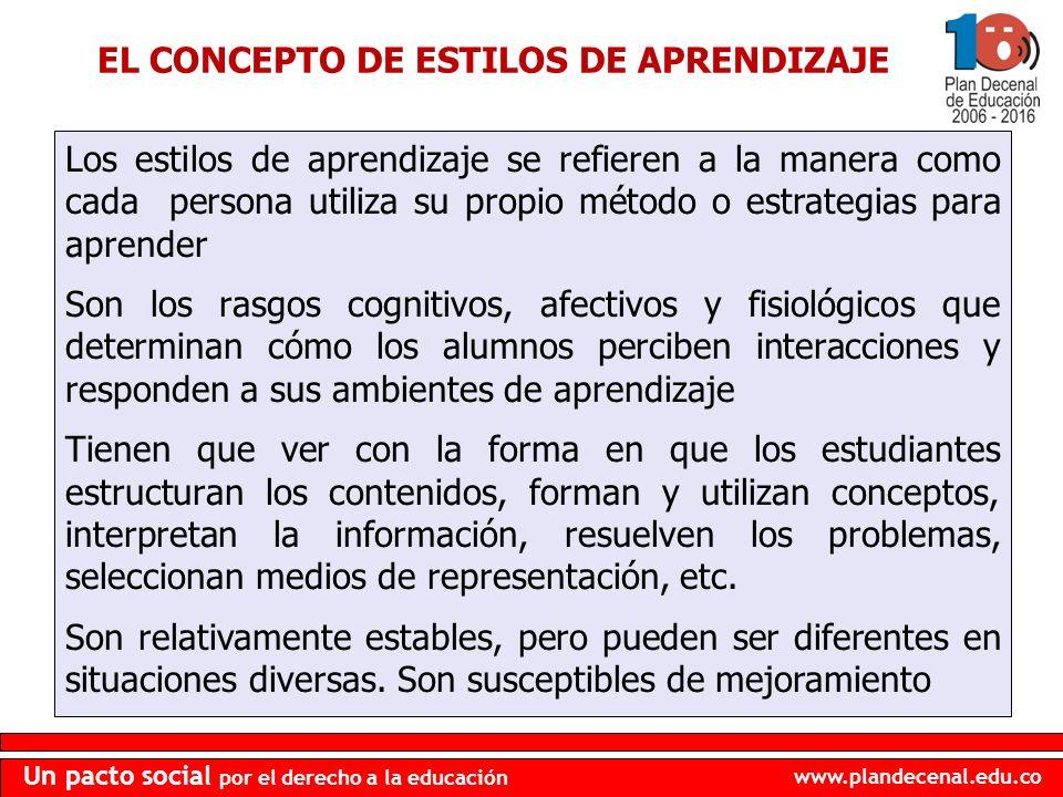 EL CONCEPTO DE ESTILOS DE APRENDIZAJE