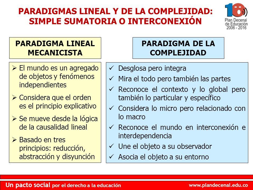 PARADIGMA LINEAL MECANICISTA PARADIGMA DE LA COMPLEJIDAD