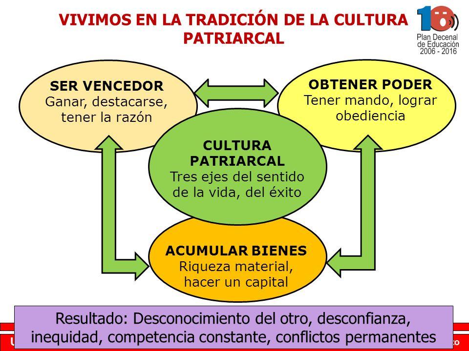 VIVIMOS EN LA TRADICIÓN DE LA CULTURA PATRIARCAL