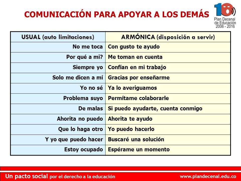 COMUNICACIÓN PARA APOYAR A LOS DEMÁS