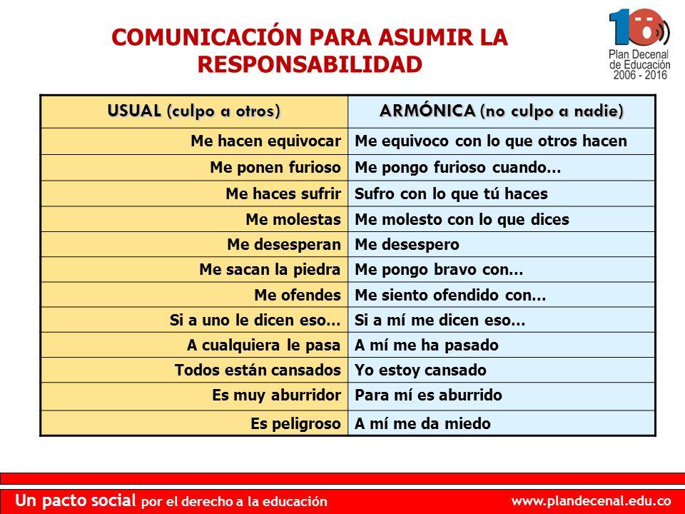COMUNICACIÓN PARA ASUMIR LA RESPONSABILIDAD