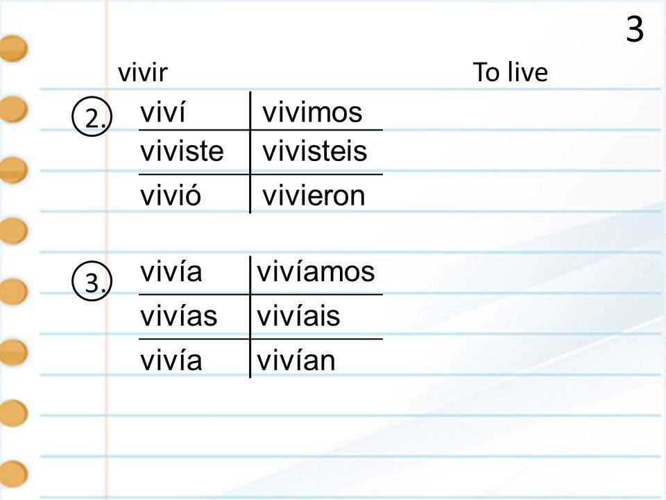 3 vivir To live 2. viví vivimos viviste vivisteis vivió vivieron 3.