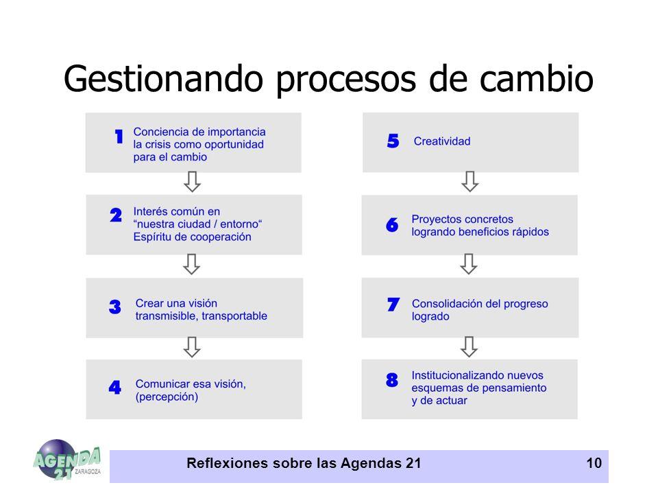 Gestionando procesos de cambio