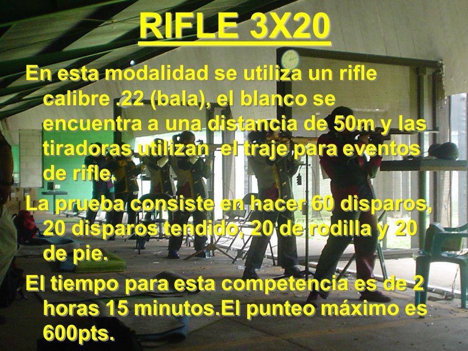 RIFLE 3X20