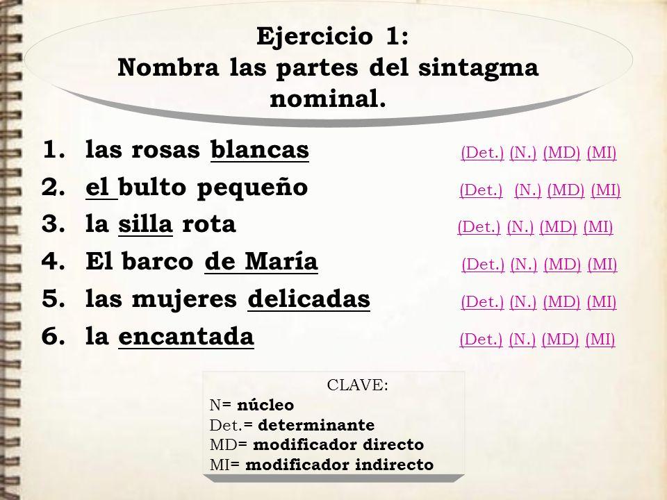 Ejercicio 1: Nombra las partes del sintagma nominal.