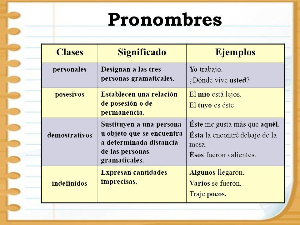 Pronombres Clases Significado Ejemplos personales