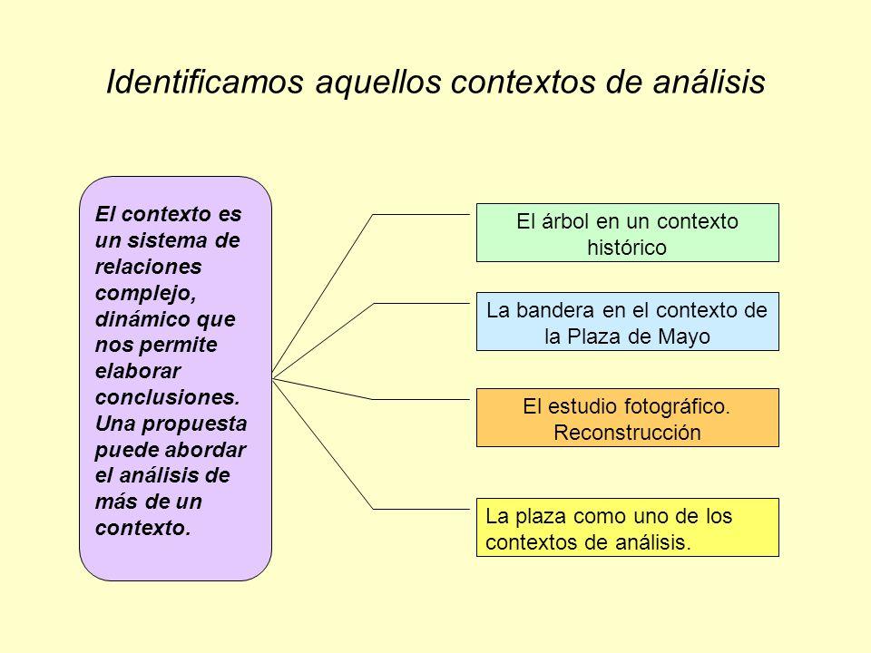 Identificamos aquellos contextos de análisis