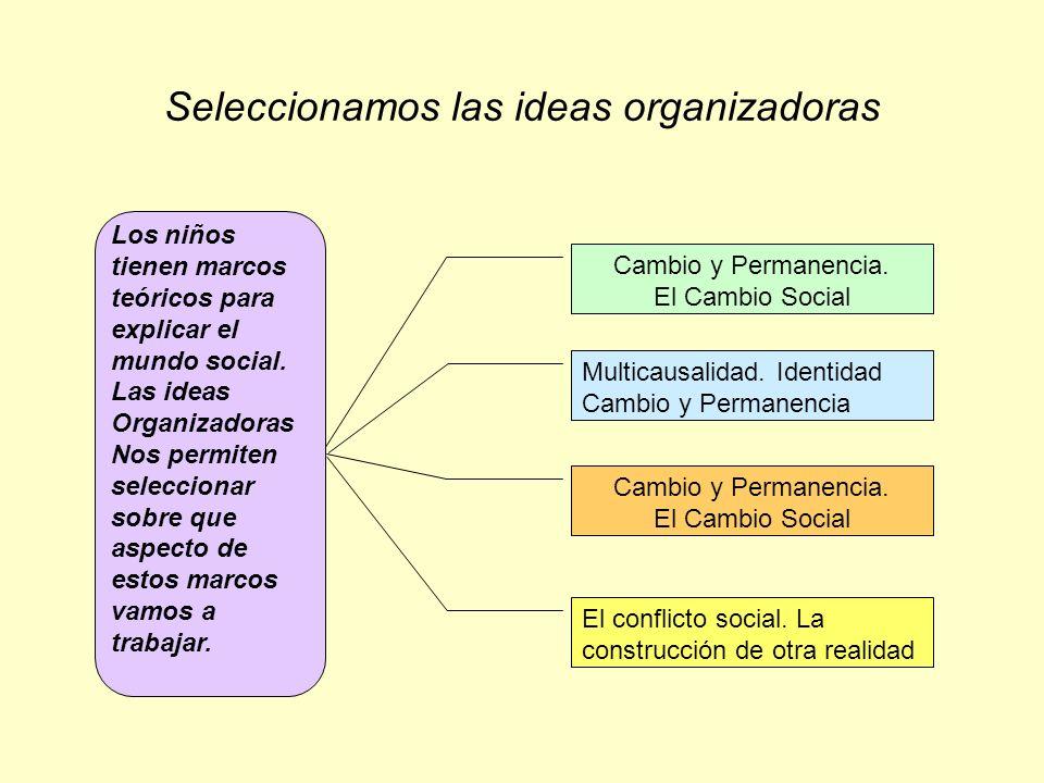Seleccionamos las ideas organizadoras