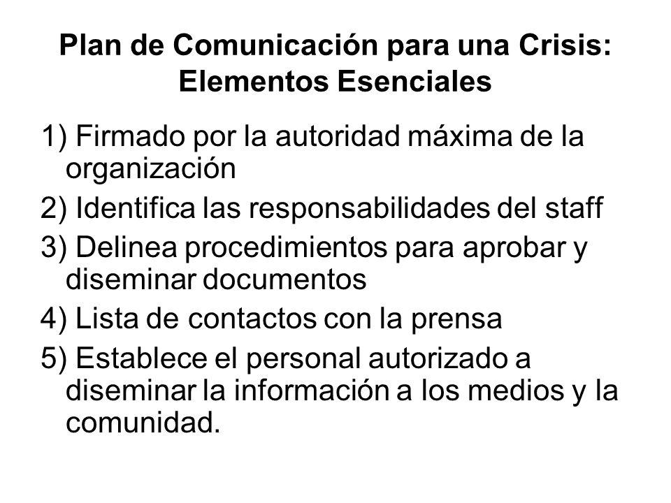 Plan de Comunicación para una Crisis: Elementos Esenciales