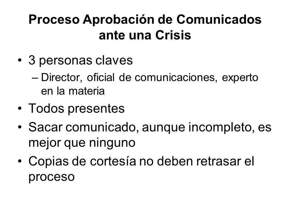 Proceso Aprobación de Comunicados ante una Crisis
