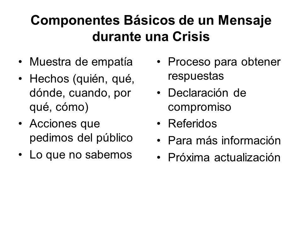 Componentes Básicos de un Mensaje durante una Crisis