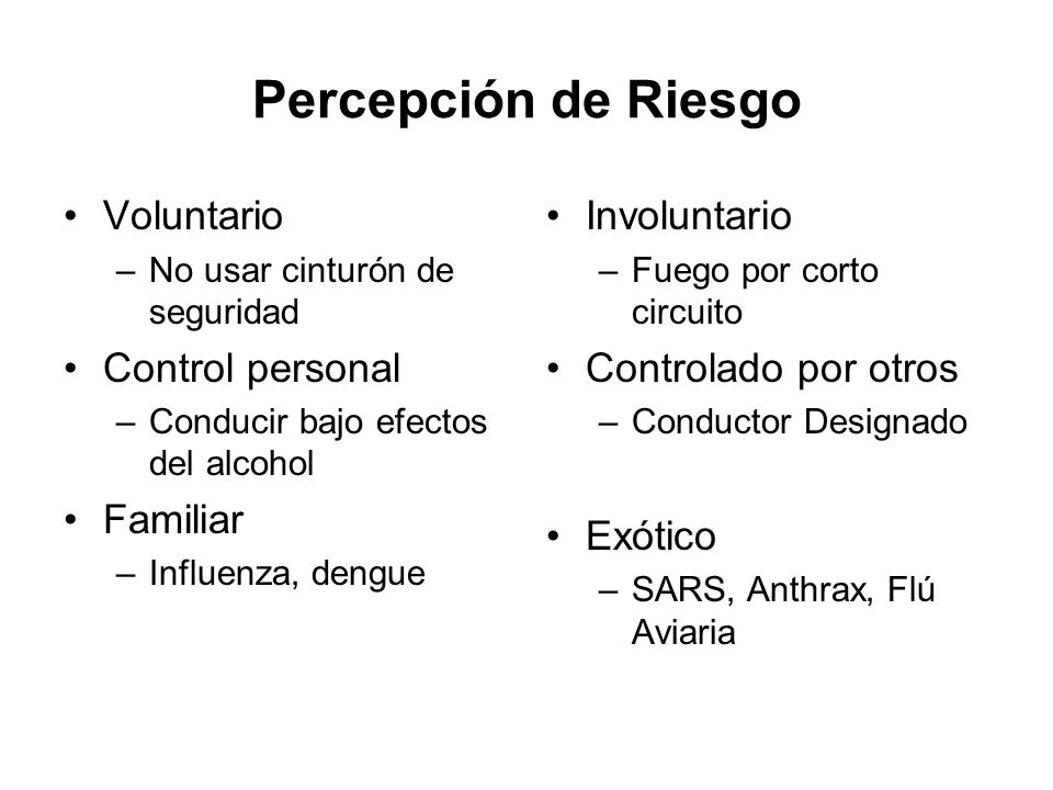Percepción de Riesgo Voluntario Control personal Familiar Involuntario