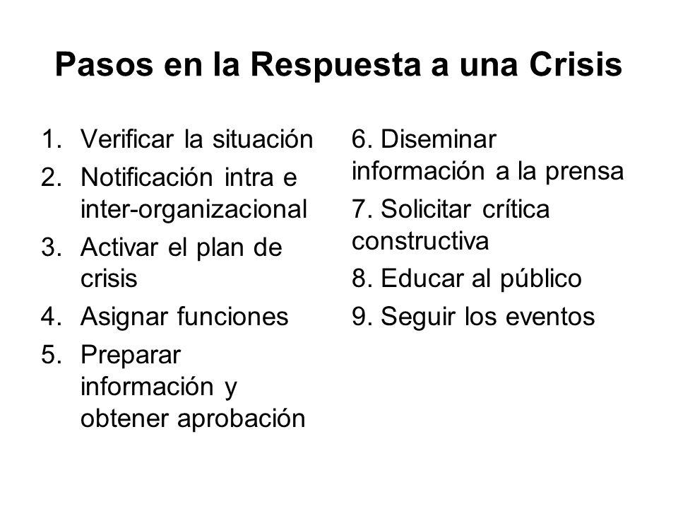 Pasos en la Respuesta a una Crisis