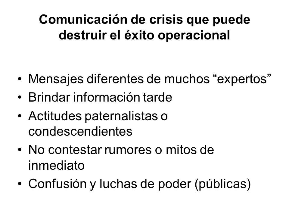 Comunicación de crisis que puede destruir el éxito operacional