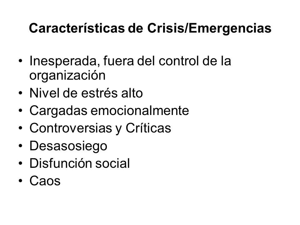 Características de Crisis/Emergencias