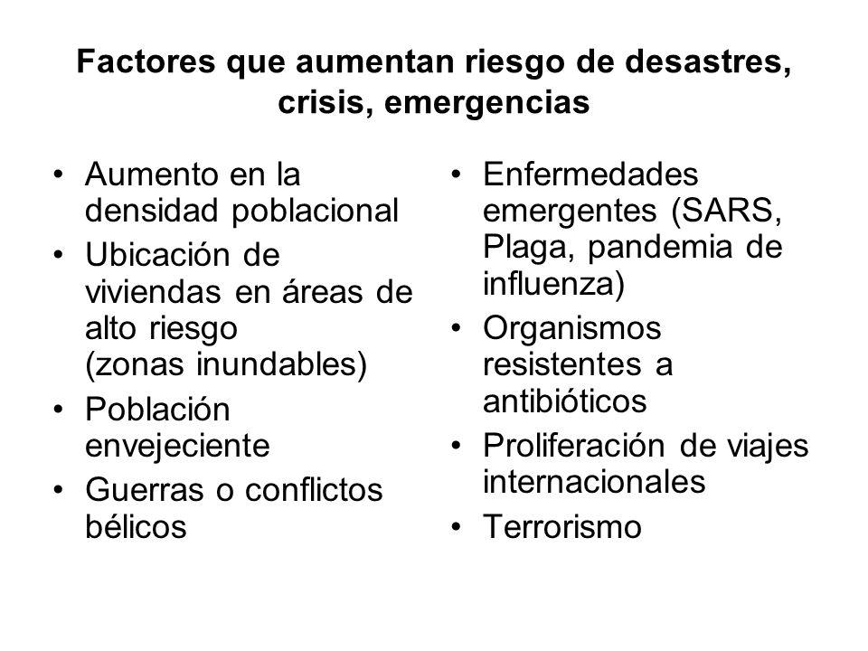 Factores que aumentan riesgo de desastres, crisis, emergencias