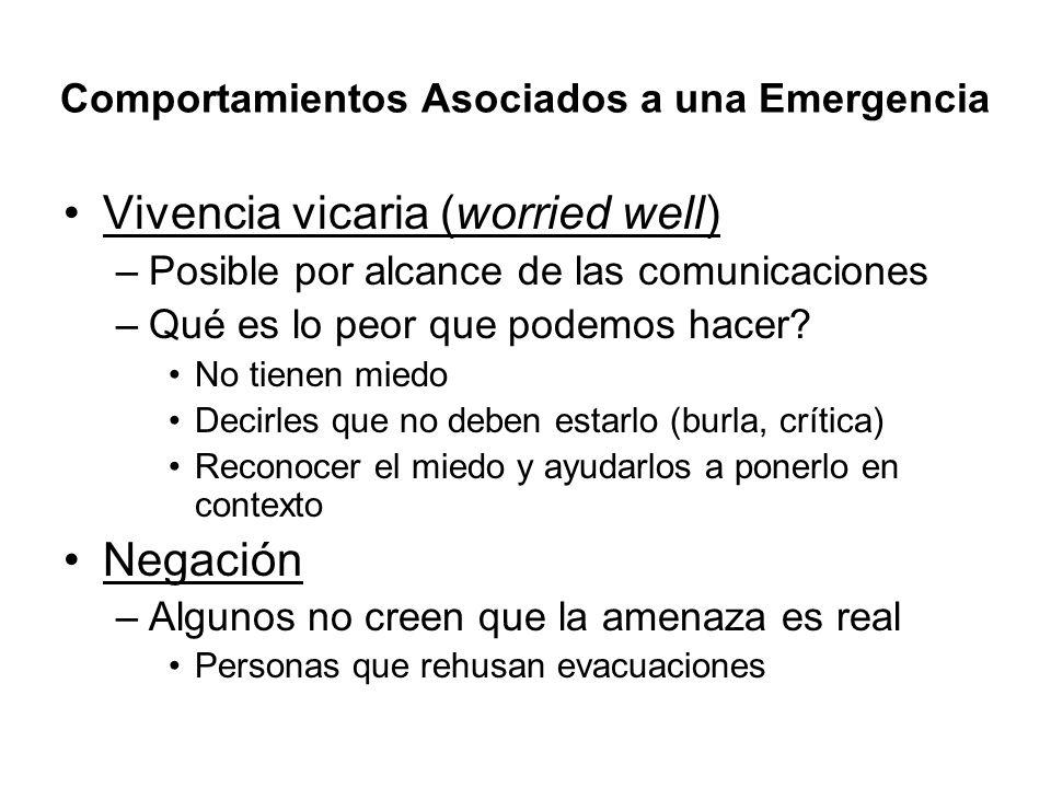 Comportamientos Asociados a una Emergencia