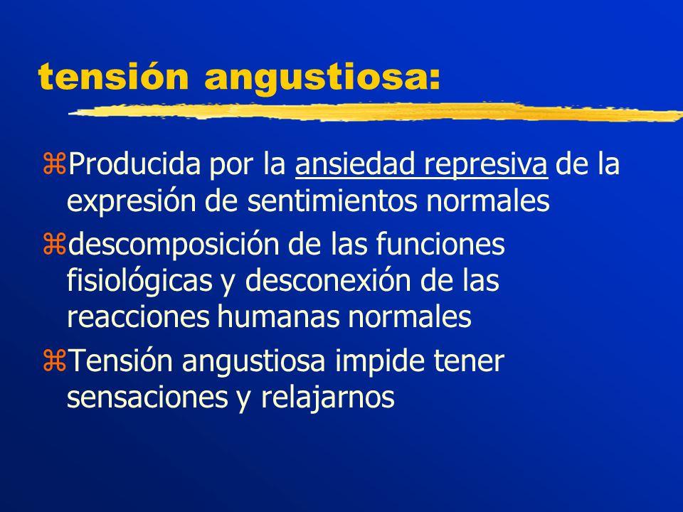 tensión angustiosa: Producida por la ansiedad represiva de la expresión de sentimientos normales.