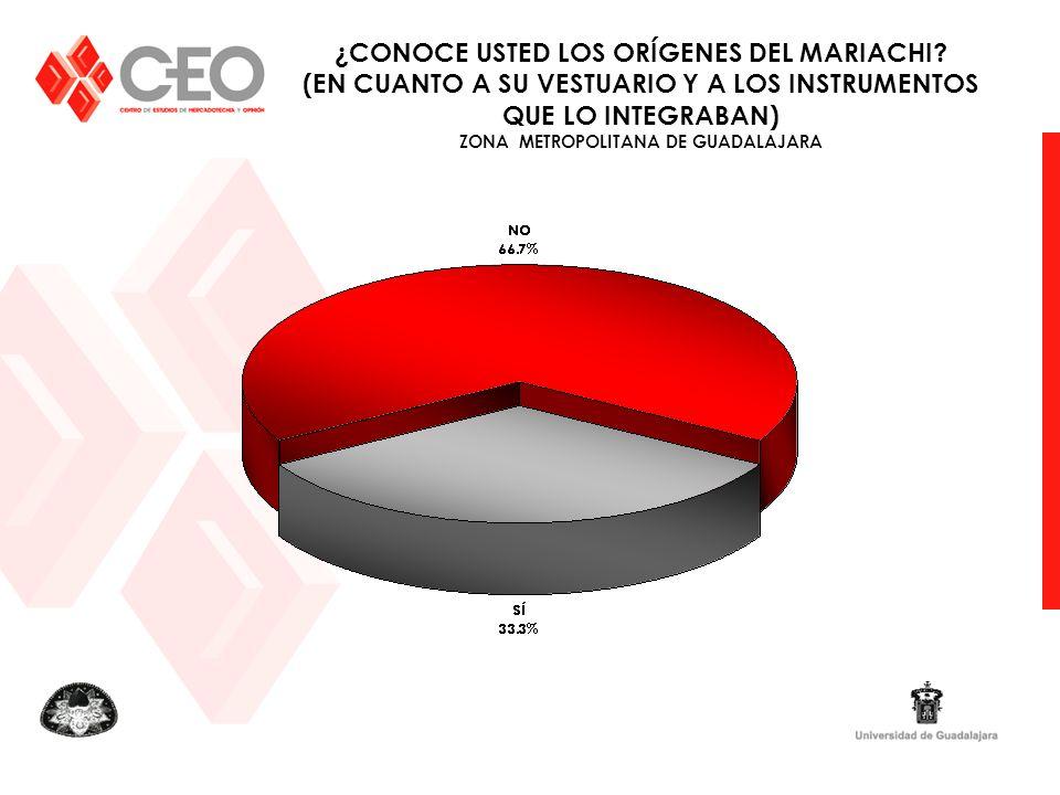 ¿CONOCE USTED LOS ORÍGENES DEL MARIACHI