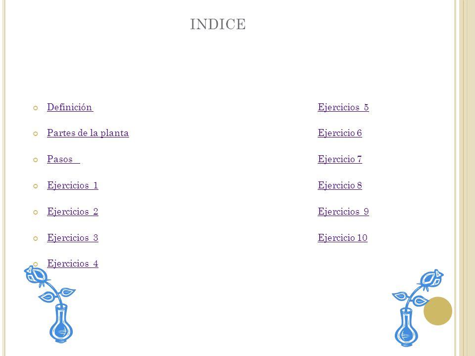 indice Definición Ejercicios 5 Partes de la planta Ejercicio 6