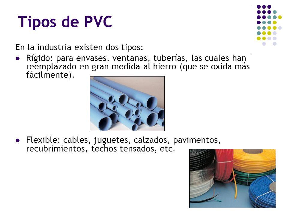 Tipos de PVC En la industria existen dos tipos: