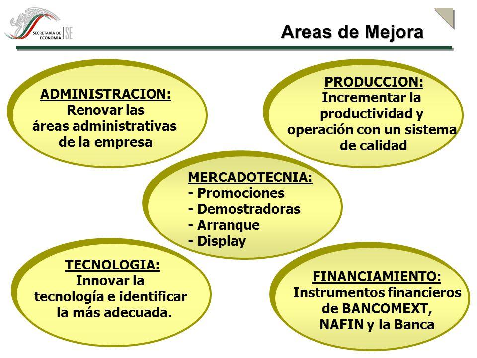 Areas de Mejora PRODUCCION: Incrementar la ADMINISTRACION: