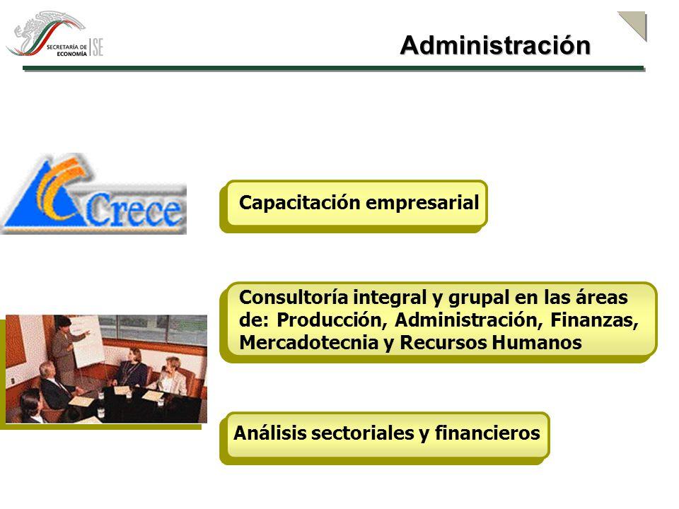 Administración CETRO Capacitación empresarial