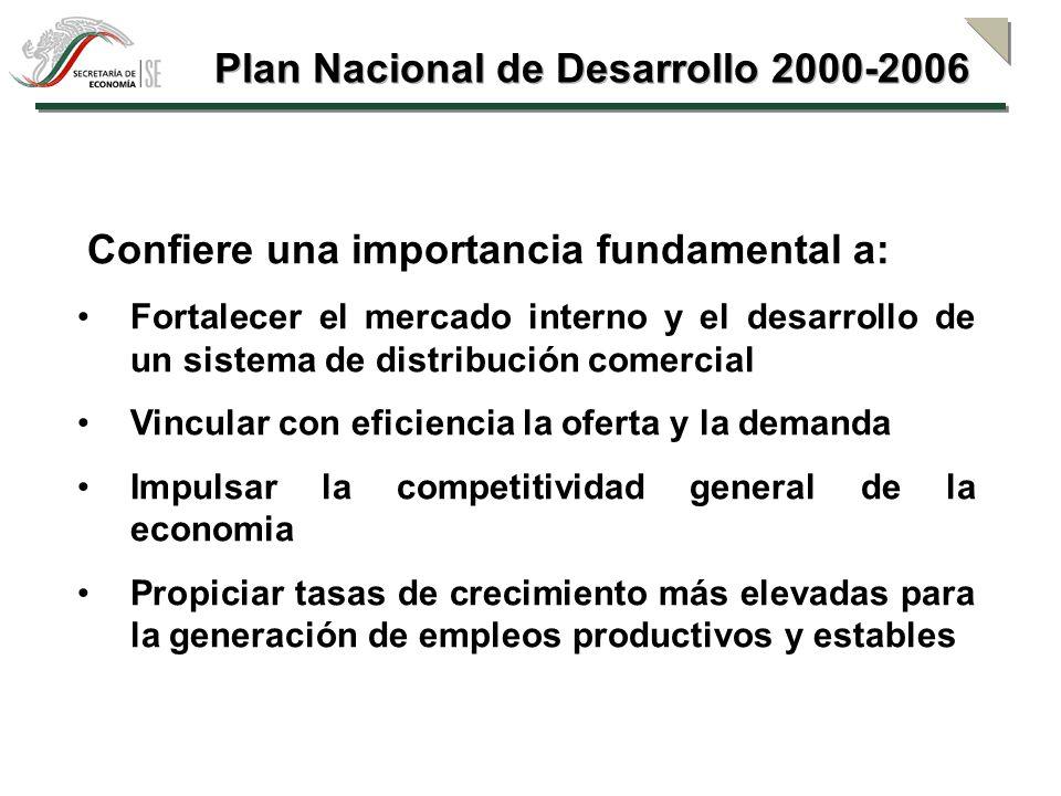 Plan Nacional de Desarrollo 2000-2006