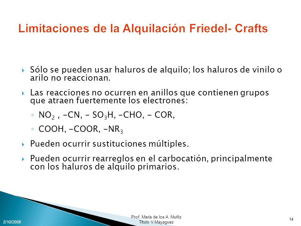 Limitaciones de la Alquilación Friedel- Crafts