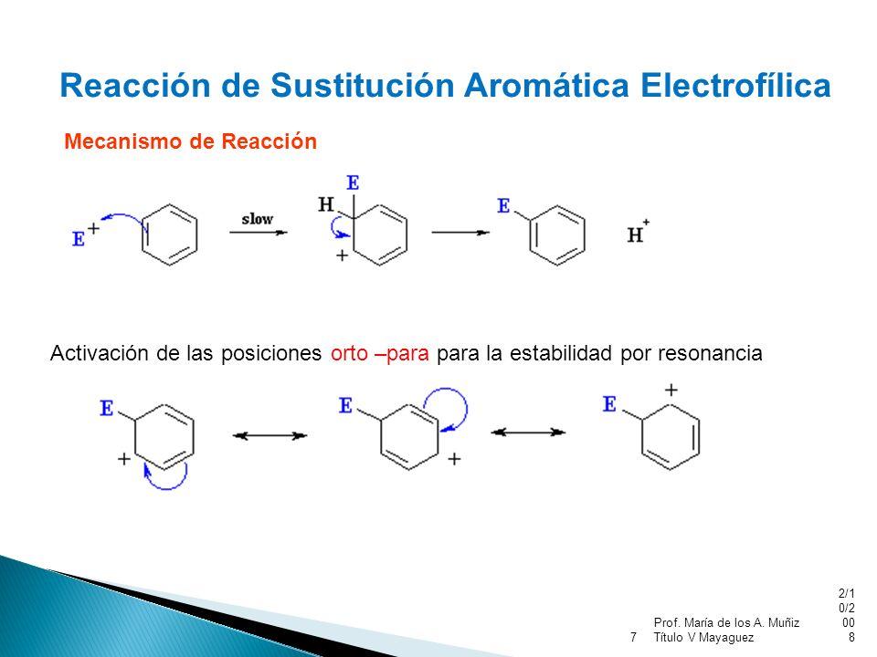 Reacción de Sustitución Aromática Electrofílica