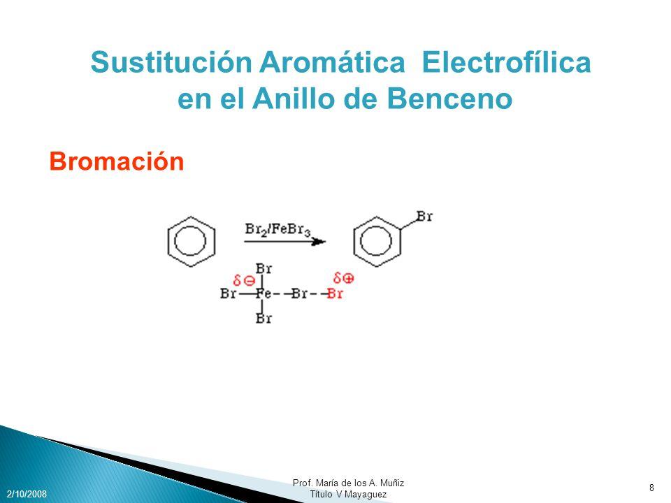 Sustitución Aromática Electrofílica