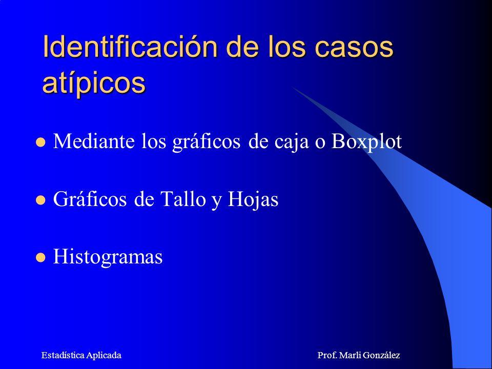Identificación de los casos atípicos