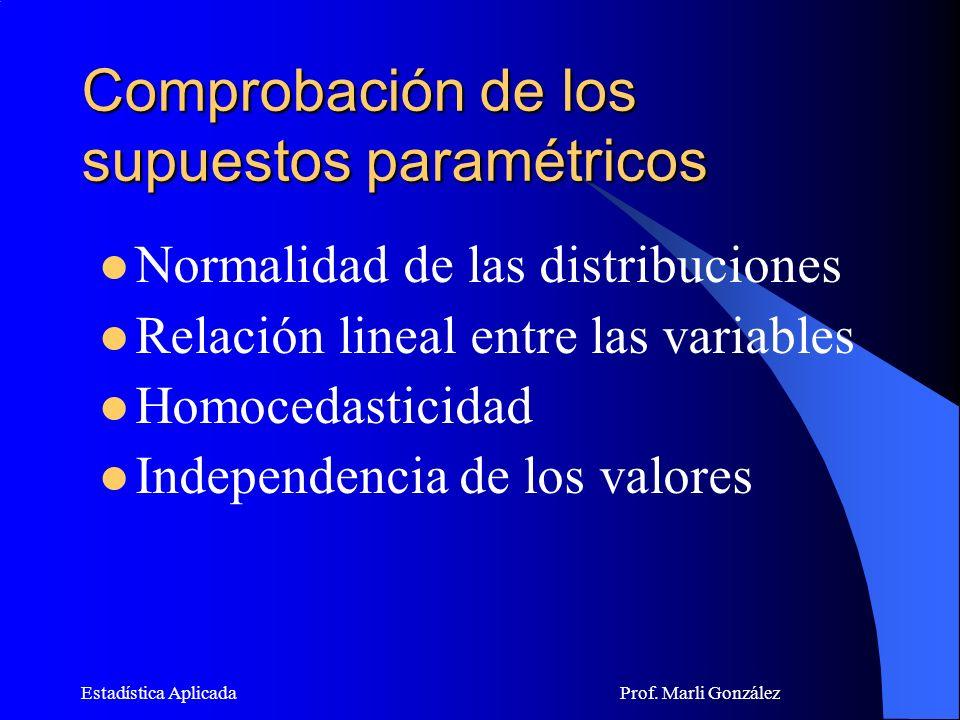 Comprobación de los supuestos paramétricos