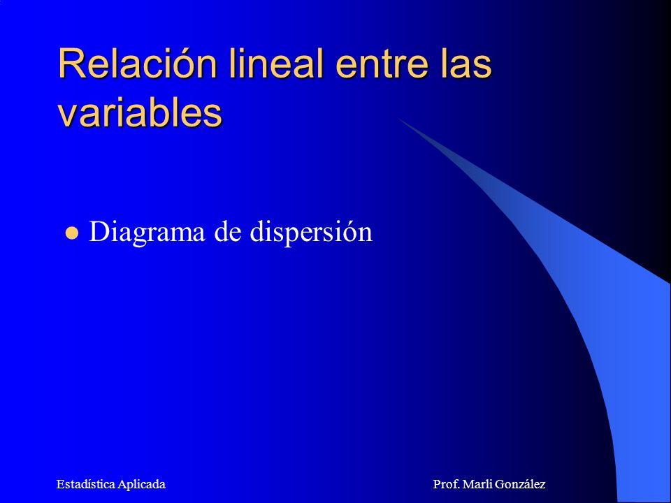 Relación lineal entre las variables