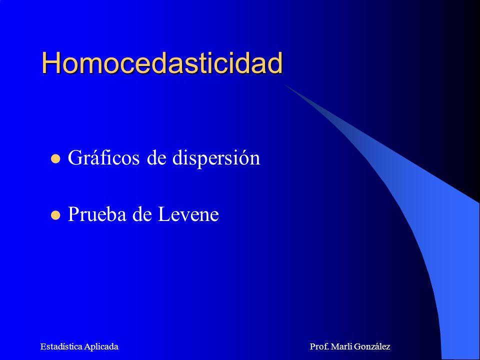 Homocedasticidad Gráficos de dispersión Prueba de Levene