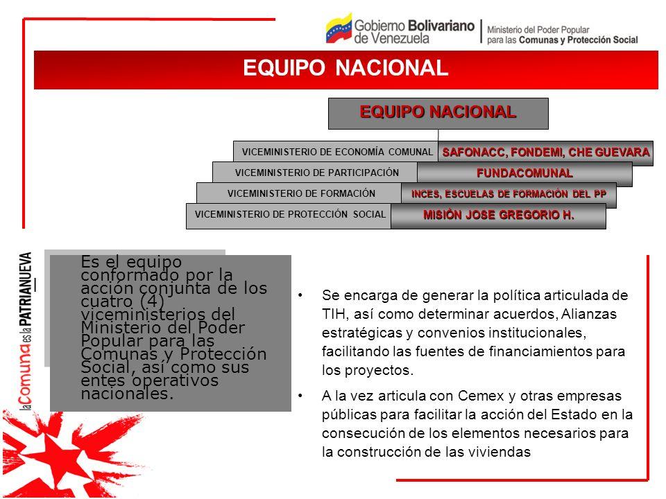 EQUIPO NACIONAL I pe EQUIPO NACIONAL