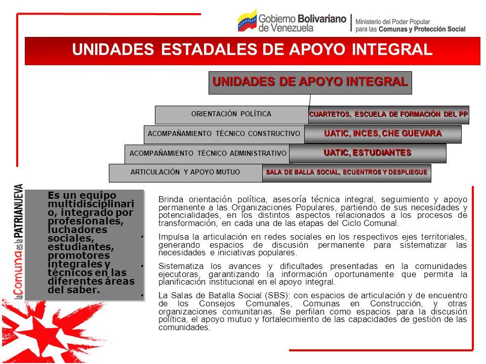UNIDADES ESTADALES DE APOYO INTEGRAL
